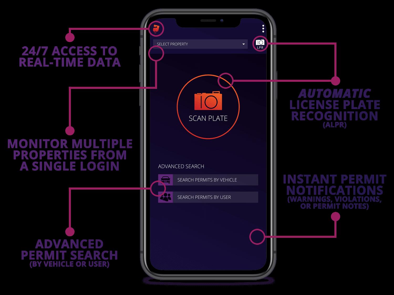ALPR App Features